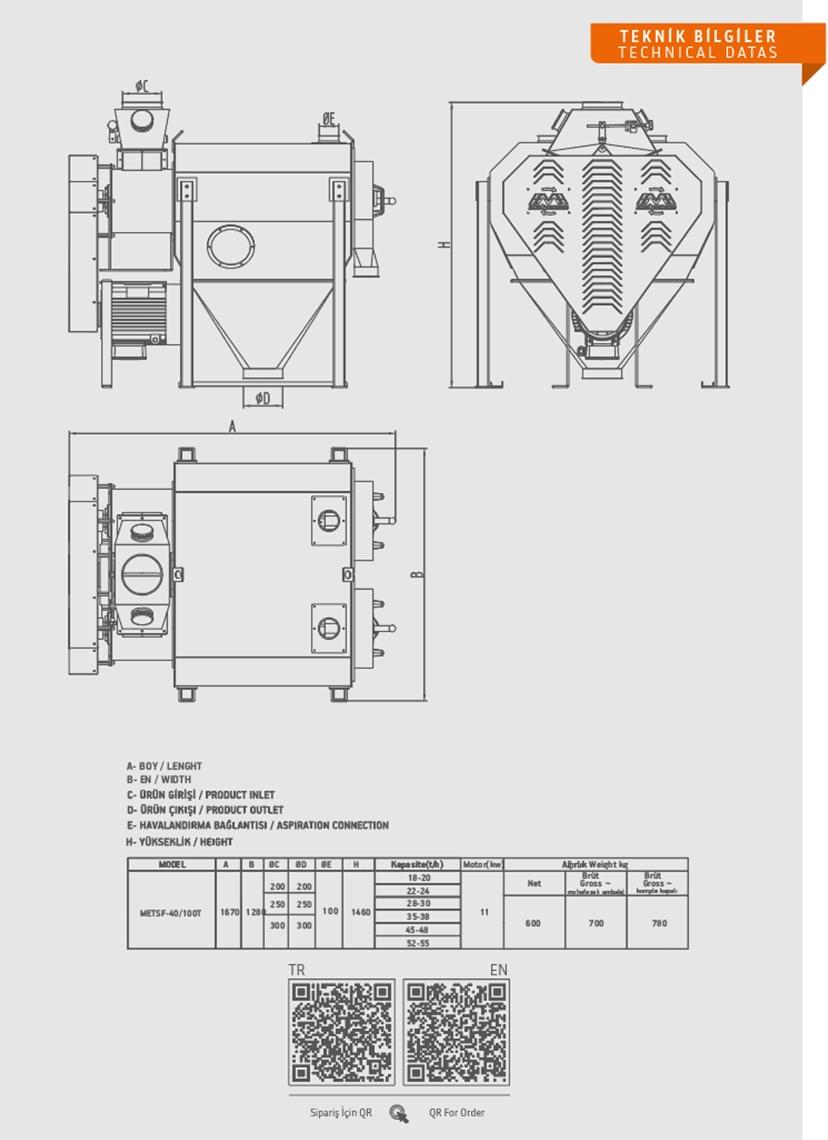 Kontrol Eleği / METSF